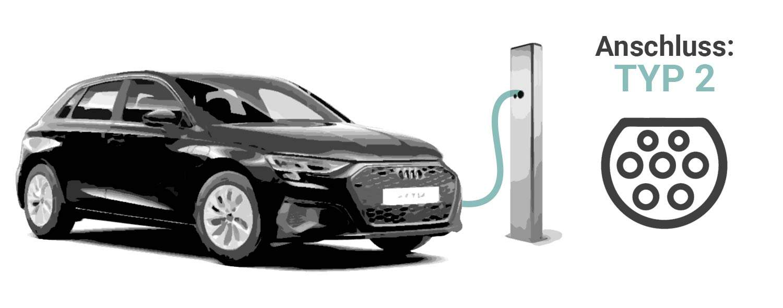 Ladekabel für Audi A3 TFSI e