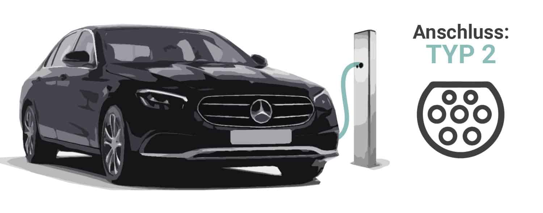 Ladekabel für Mercedes-Benz E 300 de Plug-in-Hybrid