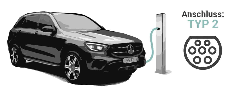 Ladekabel Mercedes GLC Plug-in-Hybrid